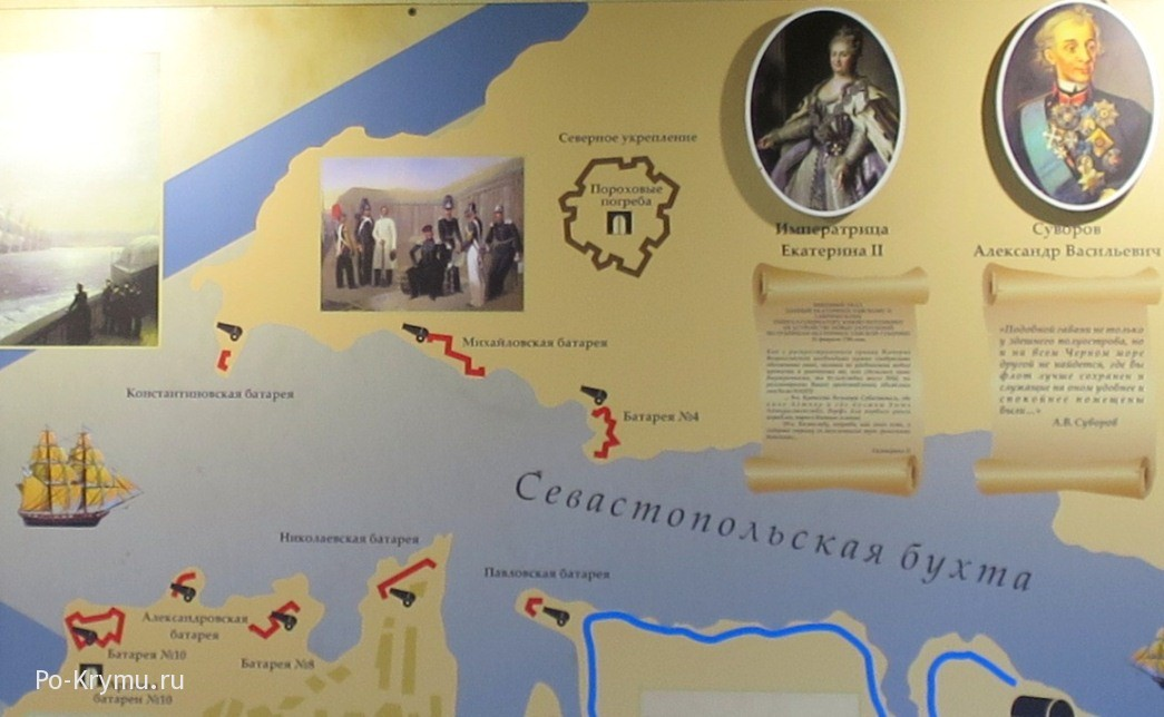 Севастопольская бухта.