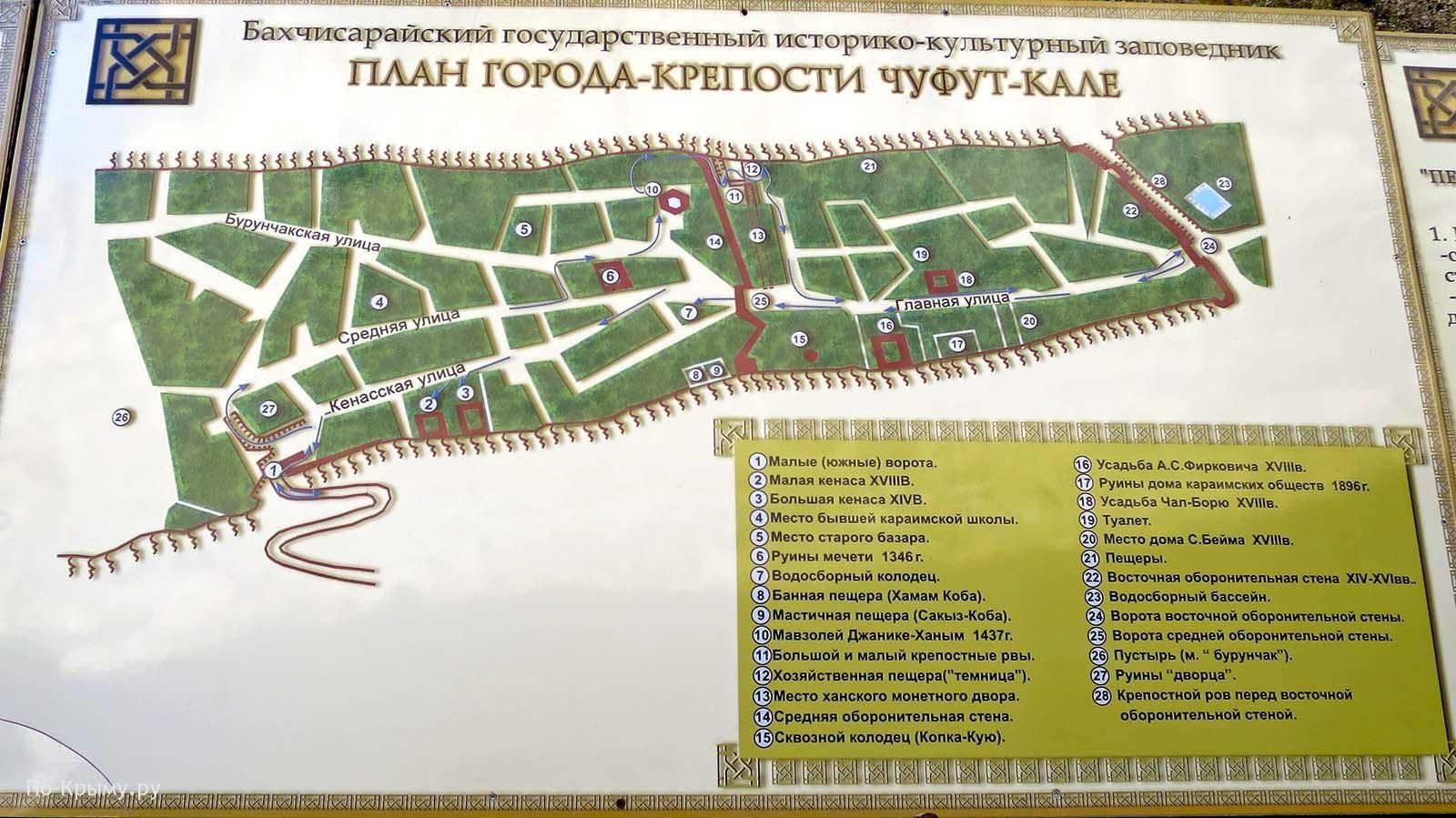 План города крепости Чуфут