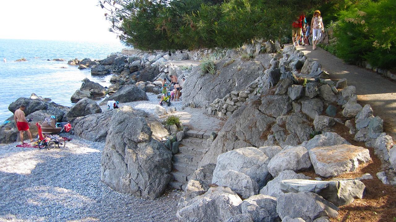 Форосский берег