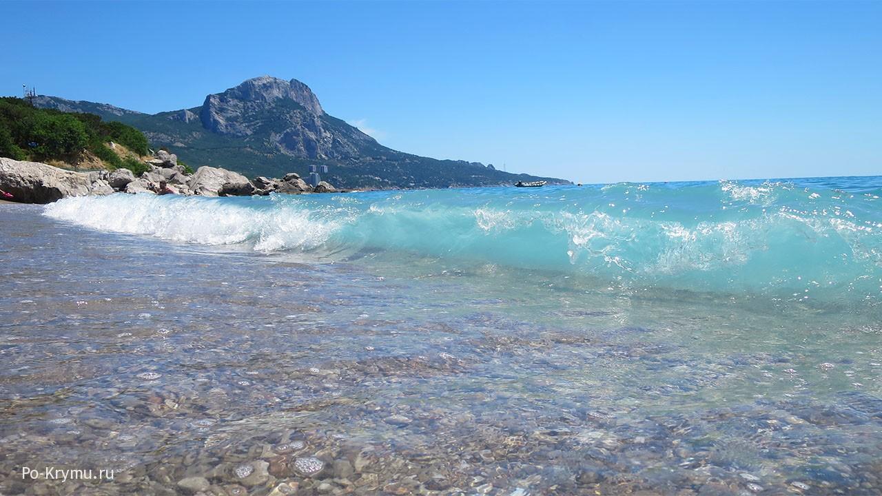 Пляж Батилиман.