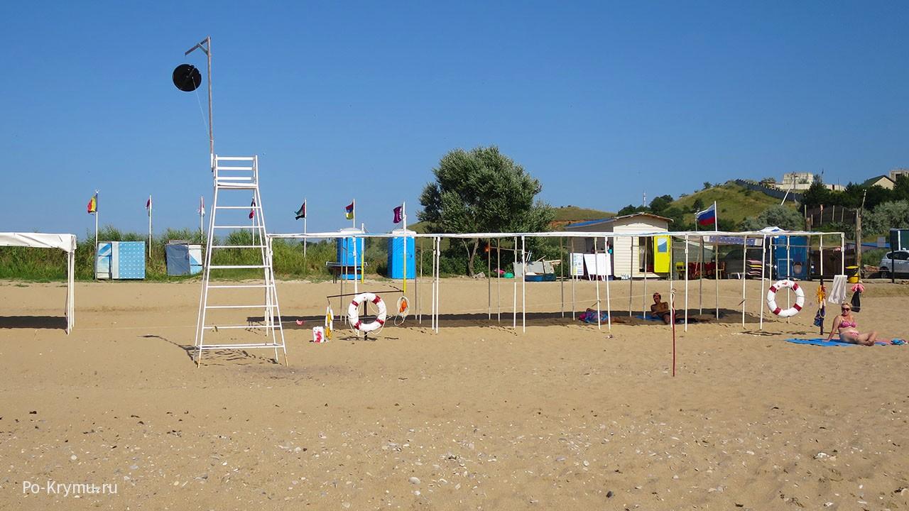 Лучшие пляжи Крыма.
