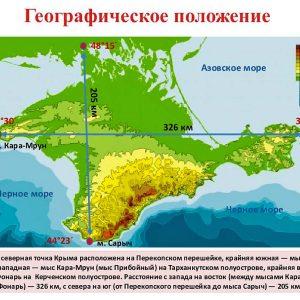 Размеры Крымского полуострова.