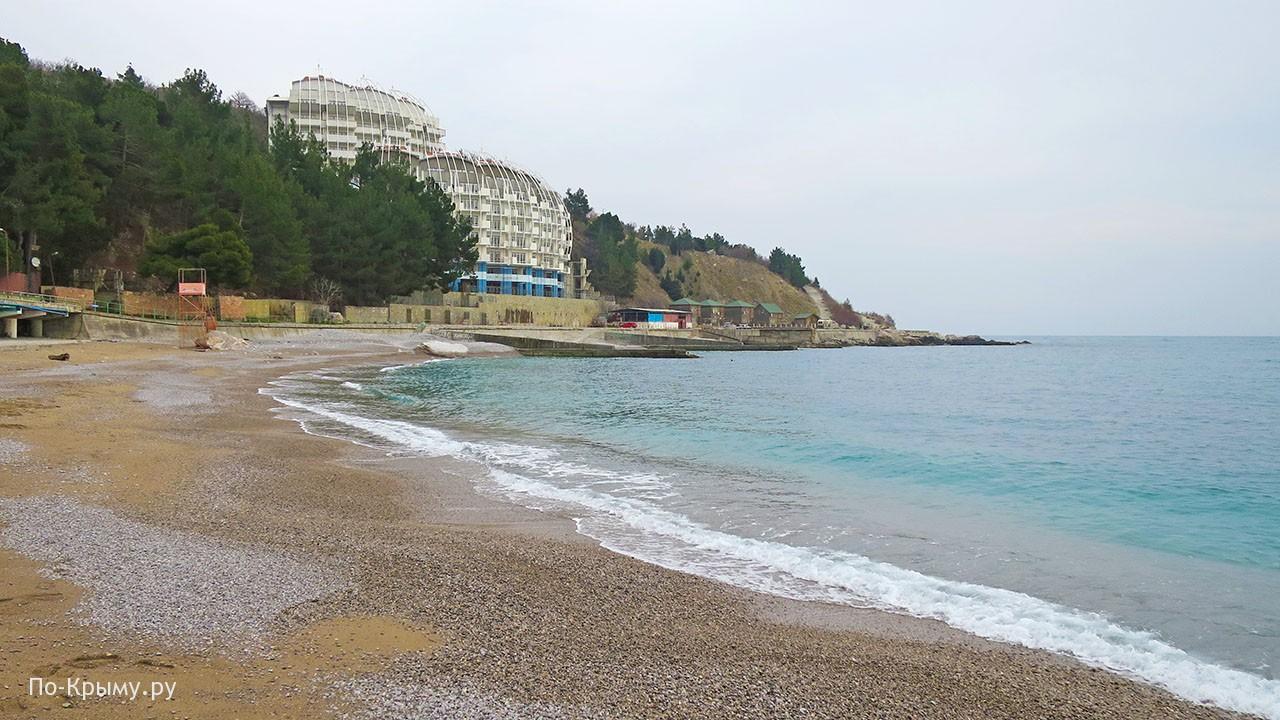 Курорт Кастрополь в Крыму