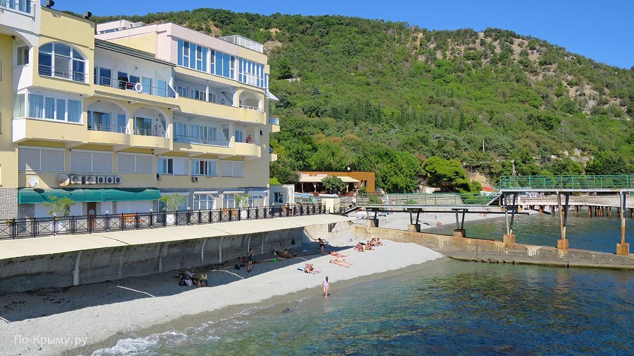 Курорт Никита в Крыму