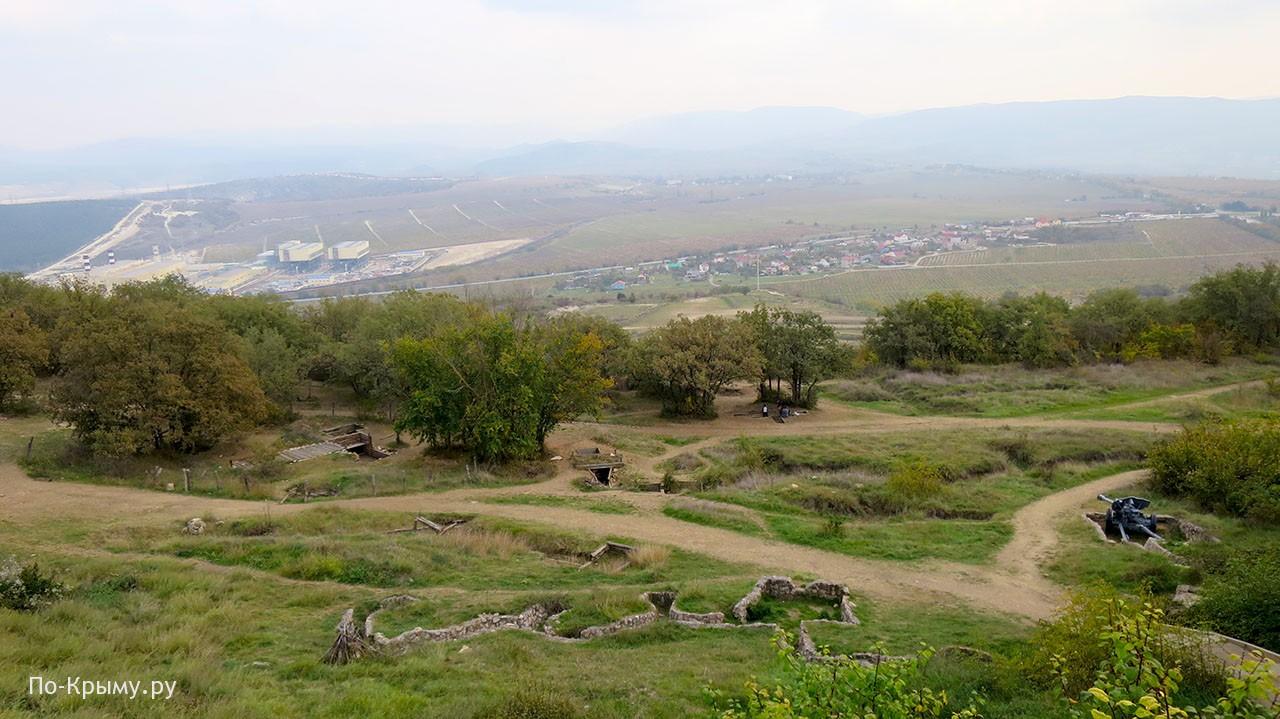 Федюхины высоты, Великая Отечественная война