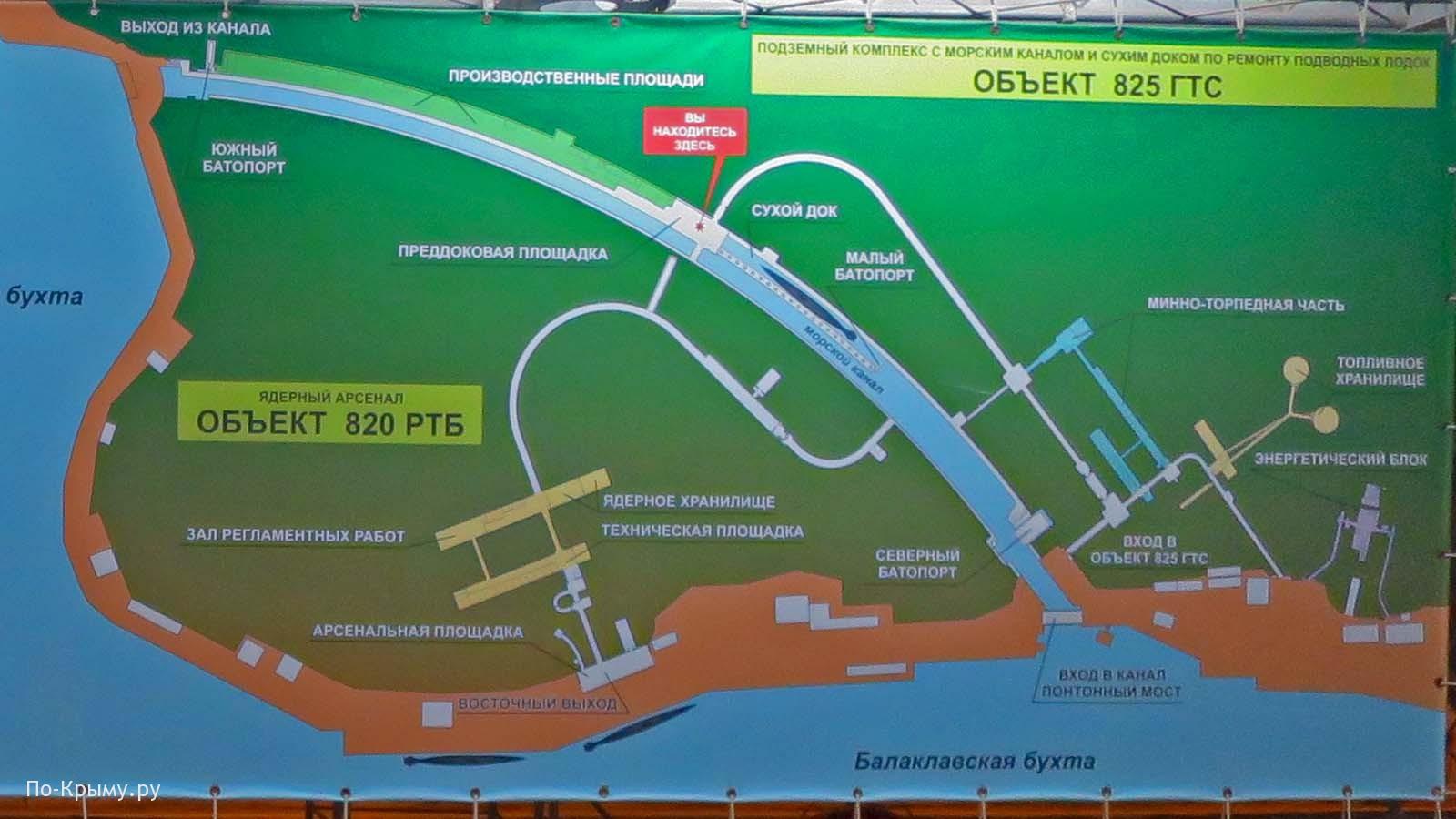 Схема базы подлодок под горой Таврос