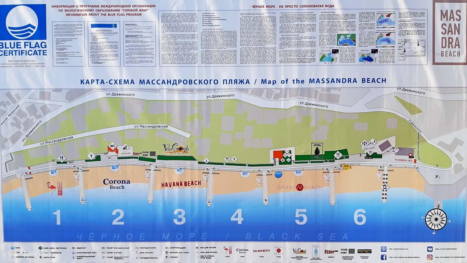 Карта-схема Массандровского пляжа в Ялте