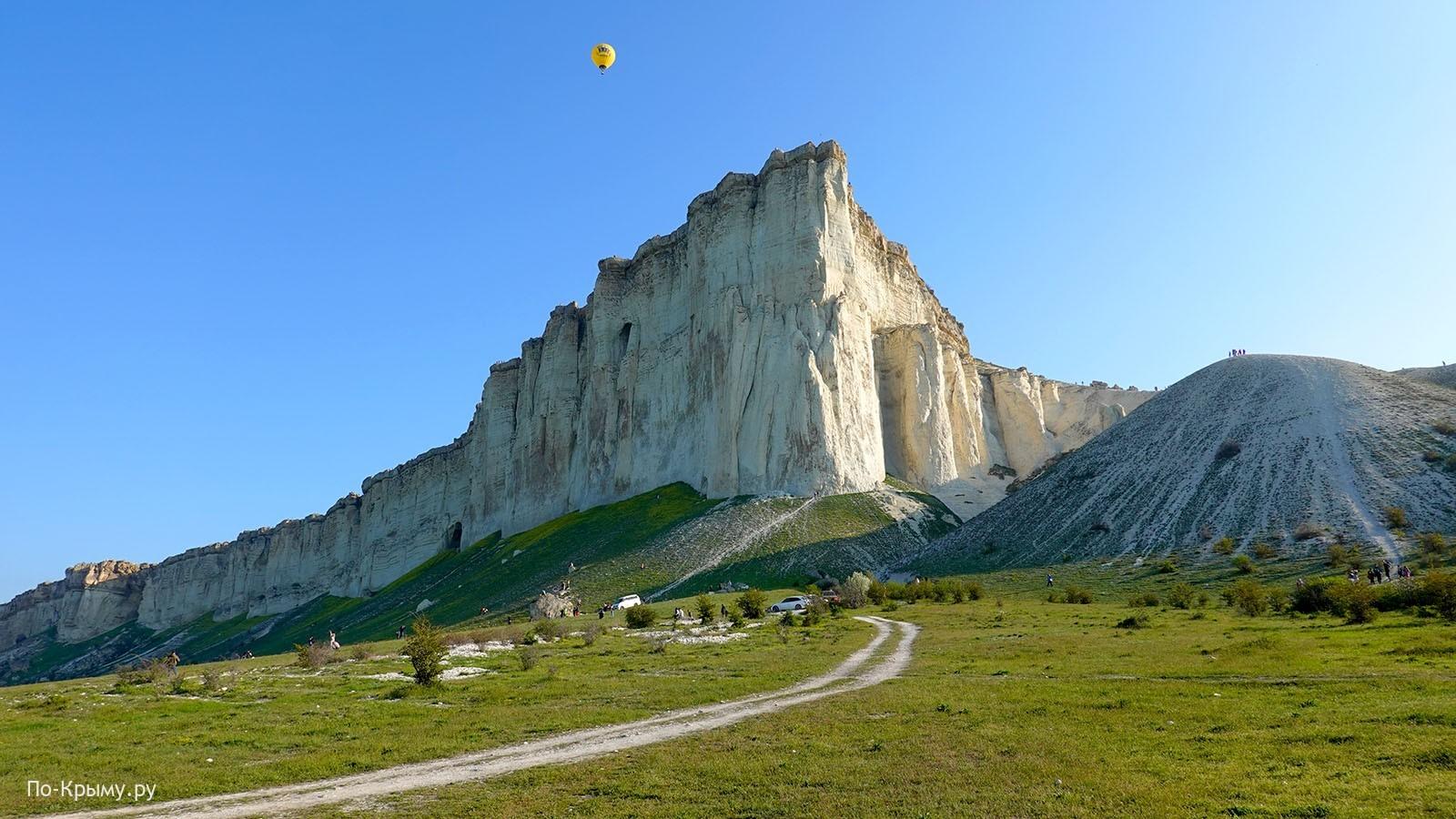 Слет воздухоплавателей, Крым - парад воздушных шаров